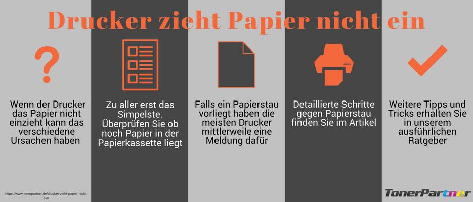 Drucker zieht Papier nicht ein Infografik