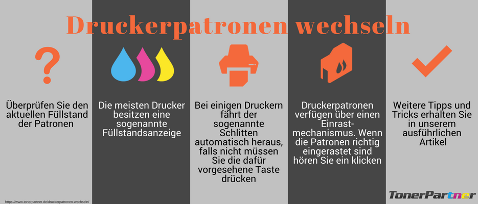 Druckerpatronen wechseln Infografik