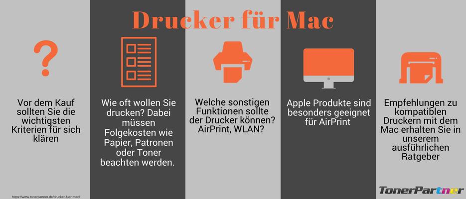 Drucker für Mac Infografik