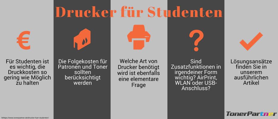 Drucker für Studenten Infografik