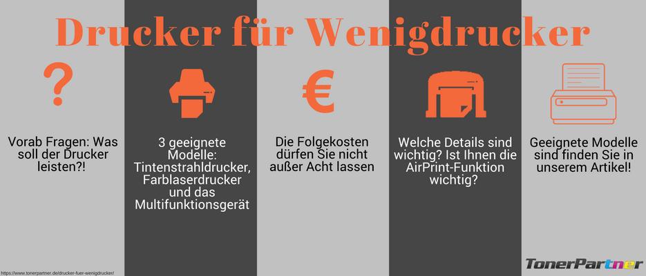 Drucker für Wenigdrucker Infografik