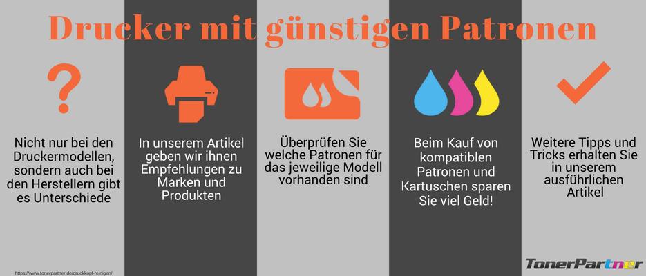 Drucker mit günstigen Patronen Infografik