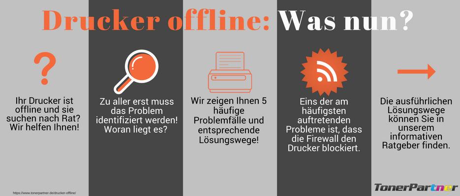Drucker Offline Infografik
