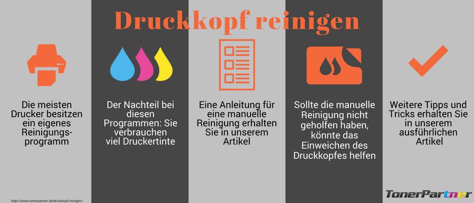 Druckkopf reinigen Infografik