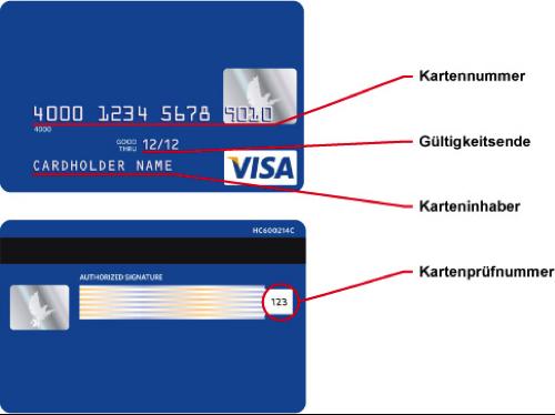 Visa Nummer Karte Karte Visa need ros-stroy com